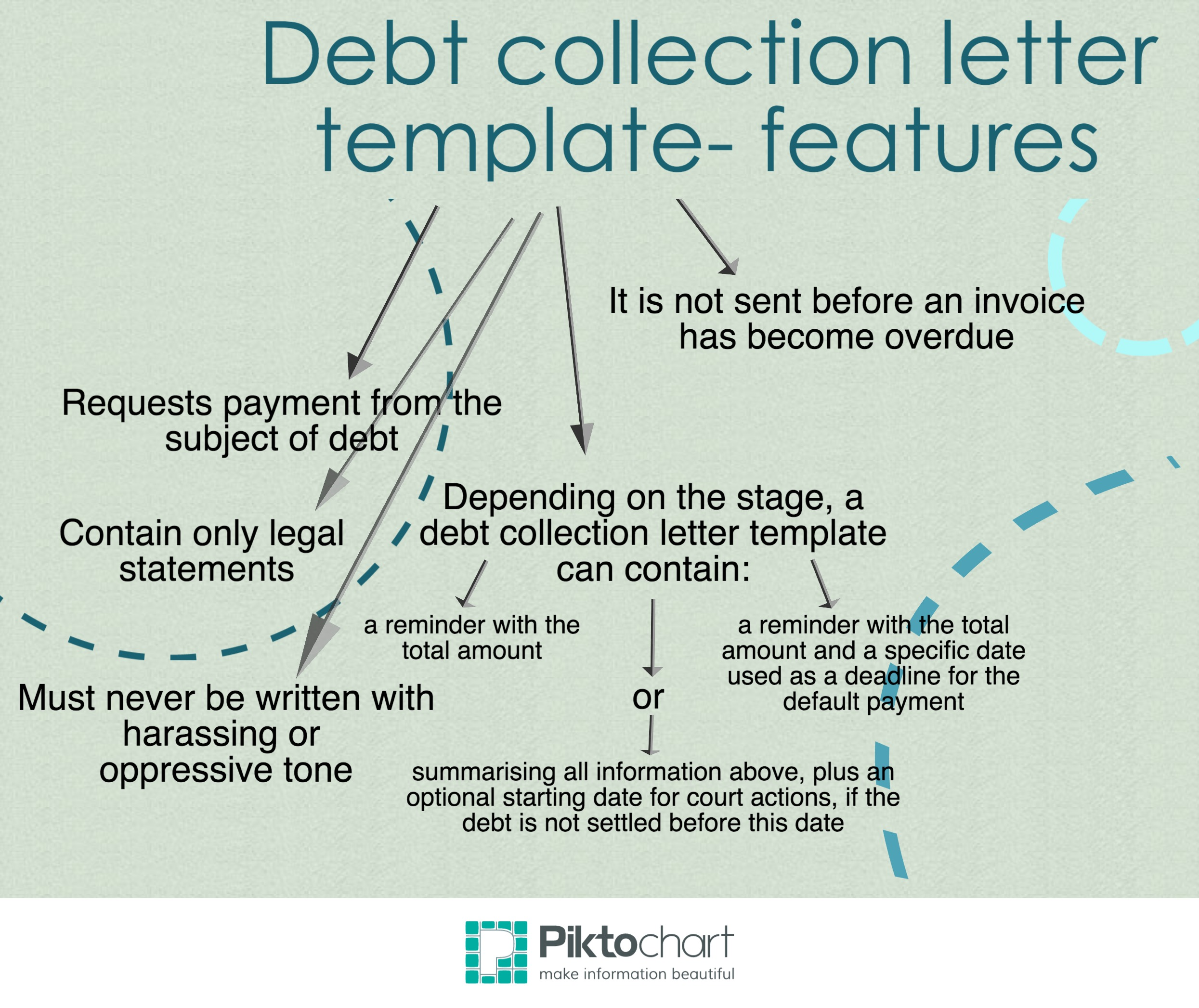 debt collection letter template ecollect
