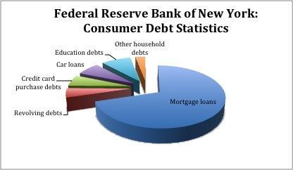 Consumer debt ecollect - Consumer financial protection bureau wikipedia ...