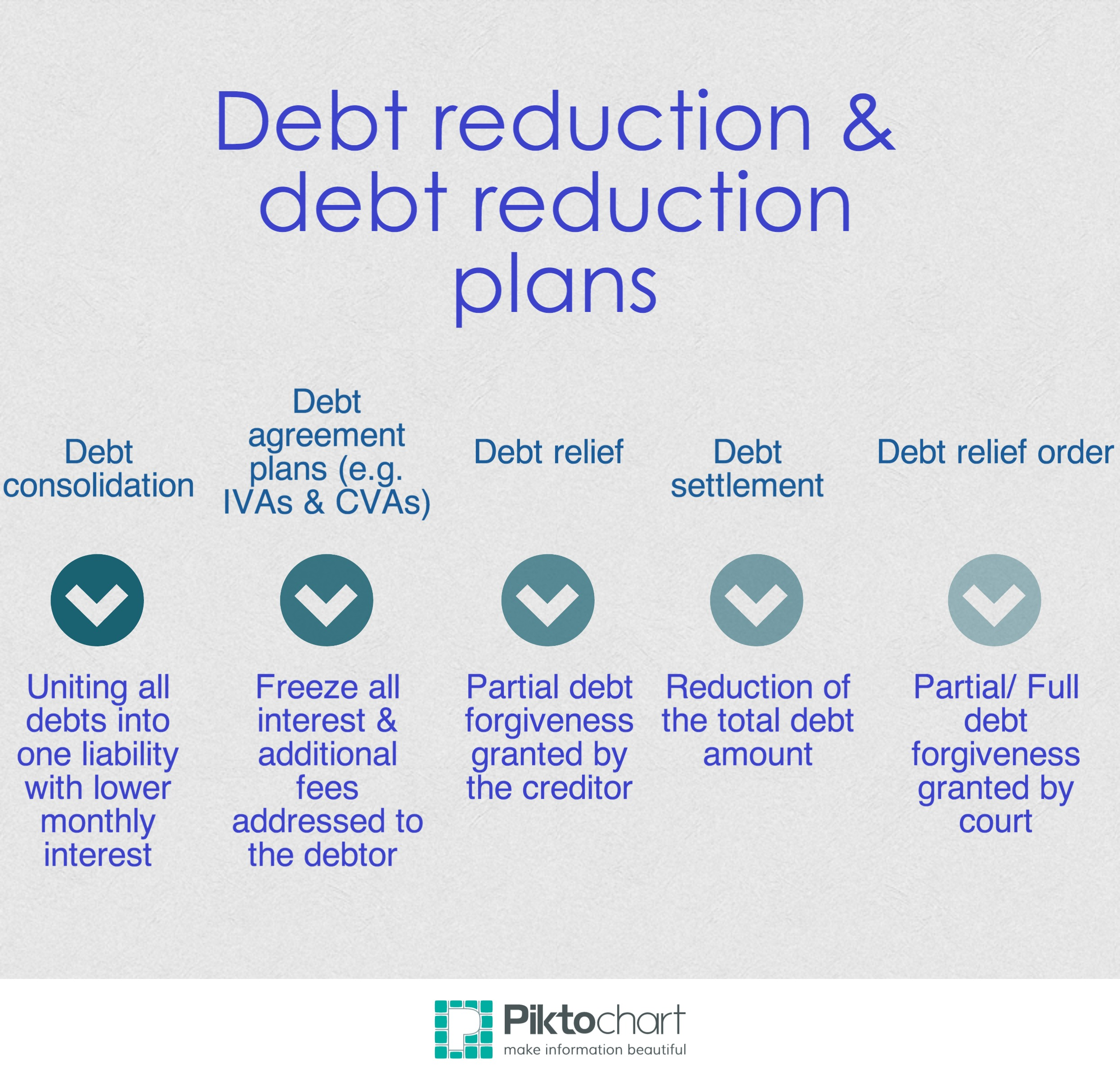 Debt reduction | eCollect